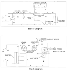 internal wiring diagrams assisting your installation