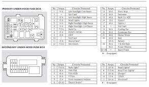 honda accord wiring diagram honda wiring diagrams and instructions