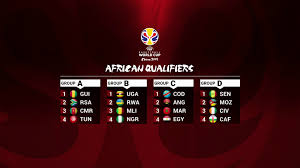 draw results in for fiba basketball world cup 2019 qualifiers