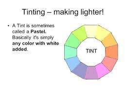 unit 2 lecture 1 colour basic colour wheel in paint pigments