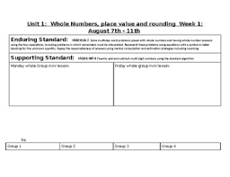 guided math lesson plan template by andrea french tpt
