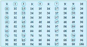 composite numbers what is a composite number math tutorvista com
