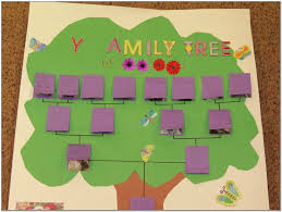 family tree ideas for project pictures reference