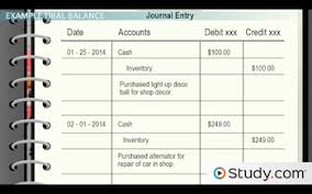 journal entries and trial balance in accounting video u0026 lesson