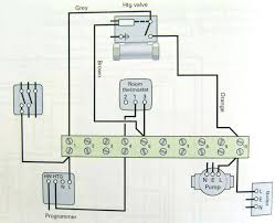 wiring diagram s plan central heating system boiler diagrams
