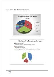 mapping retail reach and of hindware u2013atlantic water heat u2026