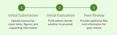 plos biology a peer reviewed open access journal