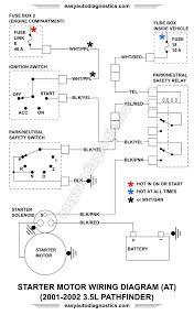 part 1 2001 2002 3 5l nissan pathfinder starter motor circuit