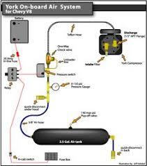 22 off j34 heavy duty valve gauges regulator air compressor