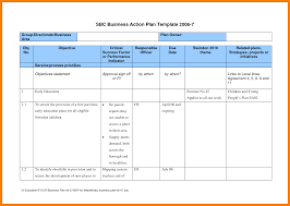 7 business action plan example target cashier