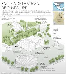 Guadalupe Mexico Map by A Map In Spanish Of The Buildings Making Up The Basilica Of The