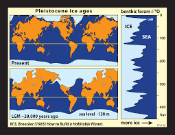 Map Of World Before Ice Age by Snowball Earth