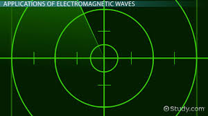 technological applications of electromagnetic waves video