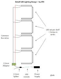 my diy led lighting howto for ikea detolf cabinets tfw2005 the