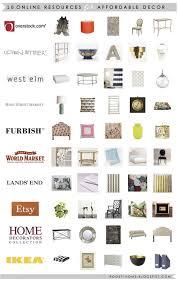 Best Store For Home Decor Best 20 Home Online Shopping Ideas On Pinterest Online Shopping