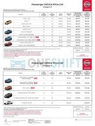 nissan finance repayment calculator nissan singapore printed car price list oneshift com