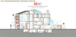 interactive infographic unveils aia u0027s 2016 third quarter home