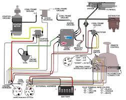 omc wiring harness diagram diagram wiring diagrams for diy car