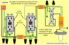 gfci outlet with light switch gfci wiring with protected switch and light lighting pinterest