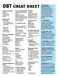 dialectical behavior therapy cheat sheet cheat sheets therapy