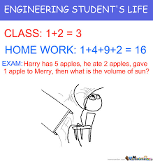 Engineering Student Meme - life of an engineering student by evilrage meme center