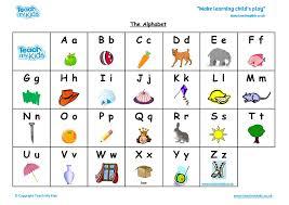 alphabet mat tmk education