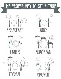 proper table setting etiquette basic table setting rules how to set the table full image for dinner