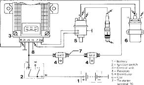 porsche 928 maintenance starter power supply porsche 928 maintenance porsche archives