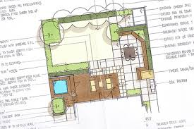 landscape design and architectural services christchurch canterbury