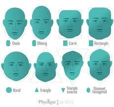 comment savoir quelle coupe de cheveux nous va quelle coupe de cheveux pour les hommes pour quel type de visage