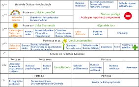 Jaux La Brasserie Au Bureau Dans Les Locaux Plan Des Locaux Hôpital Trousseau Ap Hp