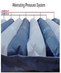 the air pro alternating pressure mattress u2013 quick n mobile