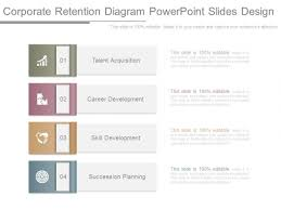 succession planning powerpoint templates slides and graphics