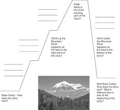 My Family Writing Practice Lesson Plan Education The Of Storytelling Mensa For