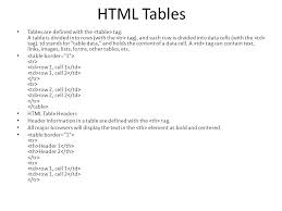 Html Table Header Row Html Tables Tables Are Defined With The Tag A Table Is Divided
