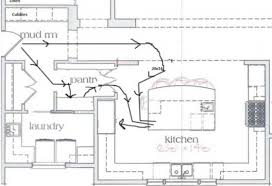kitchen floor plans islands kitchen floor plans with island and walk in pantry refining decor