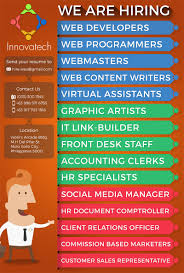 Front Desk Jobs Hiring by Web Developer Job Description Senior Software Engineer Job