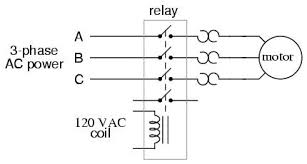 cr4 thread non reversing vs reversing contactor