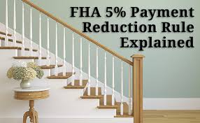 Fha Streamline Worksheet by Denied Due To Fha Tangible Benefit Rule Here Are Steps