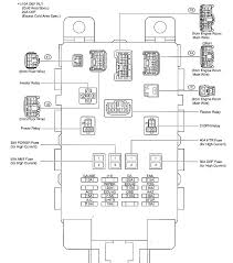 yaris fuse box diagram 2012 wiring diagrams instruction
