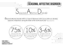 Seasonal Affective Disorder Light Initial Research For Sad And Light Therapy Presentation