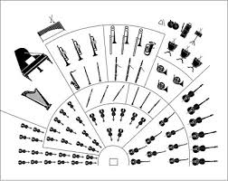 orchestra floor plan seating chart for hollywood orchestra archive soundsonline forums