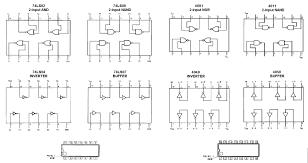small logic gates u2014 the building blocks of versatile digital