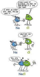 best 25 ionic bond ideas on pinterest gcse chemistry chemistry