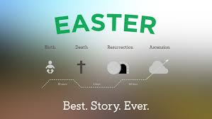 easter quotes easter best wishes quotes merry christmas happy new year 2018