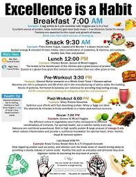 best 25 post workout breakfast ideas on pinterest granola