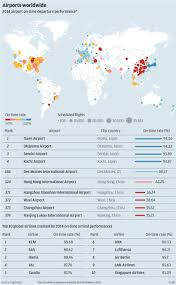 china u0027s airports and airlines lead the world in flight delays us