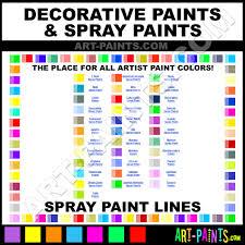 spray paint colors walmart part 33 rust oleum spray paint caps