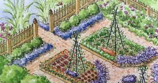 Potager Garden Layout Plans Potager Kitchen Garden Design Plans Family Food Garden