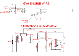 gy6 ignition wiring diagram gy6 50cc wiring diagram free wiring